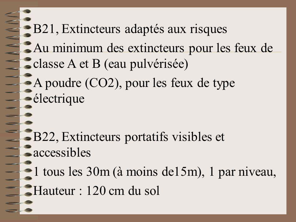 B21, Extincteurs adaptés aux risques