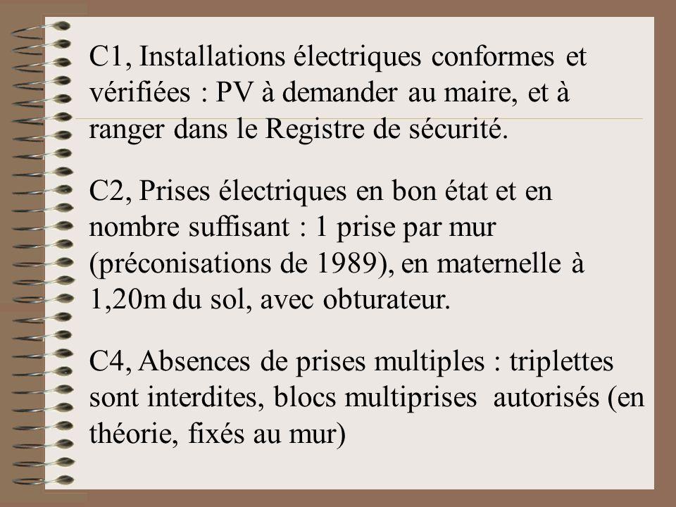 C1, Installations électriques conformes et vérifiées : PV à demander au maire, et à ranger dans le Registre de sécurité.