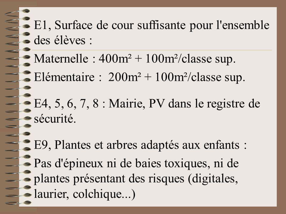 E1, Surface de cour suffisante pour l ensemble des élèves :