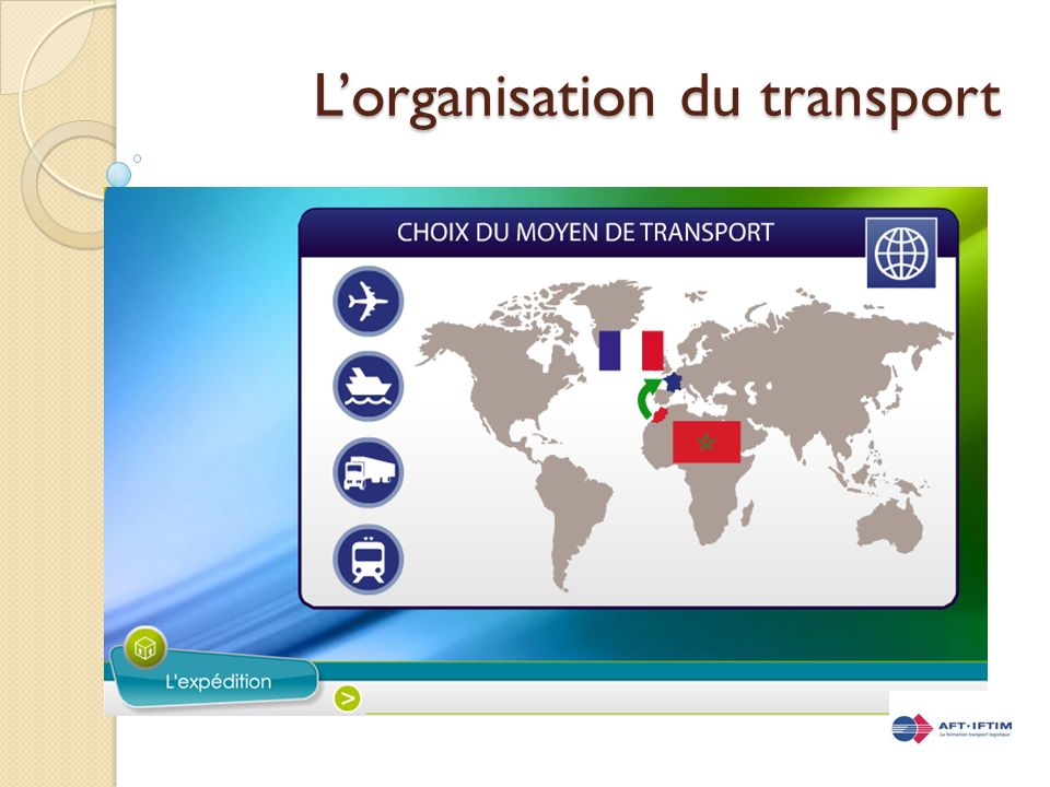 L'organisation du transport