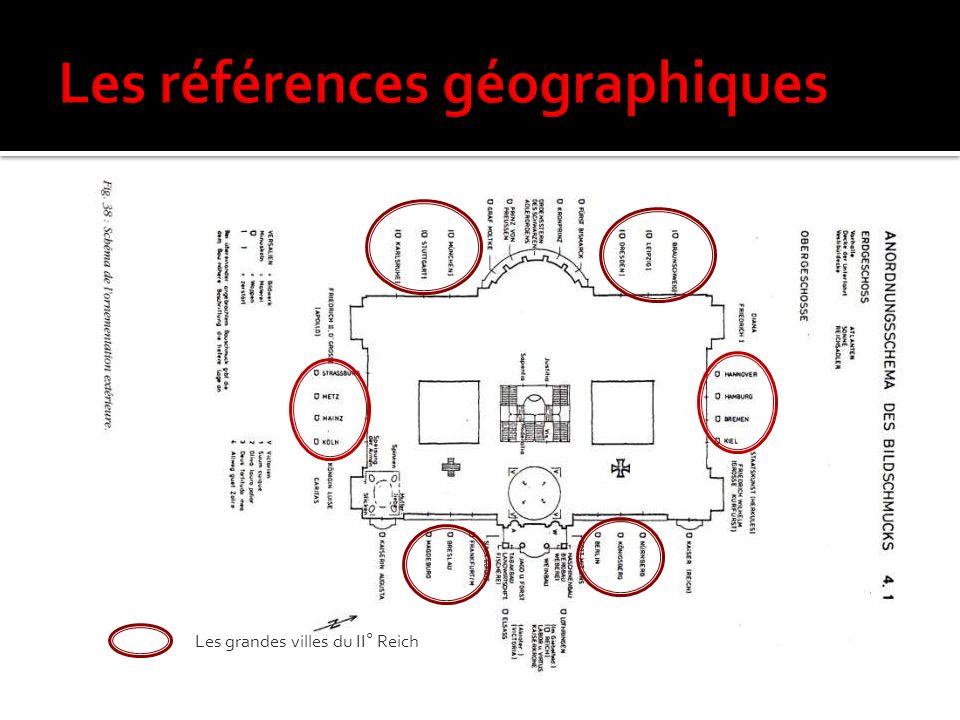 Les références géographiques