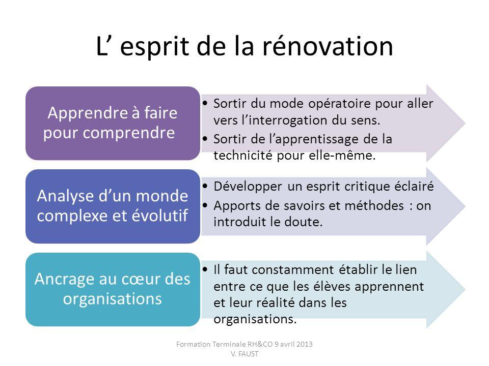 L' esprit de la rénovation
