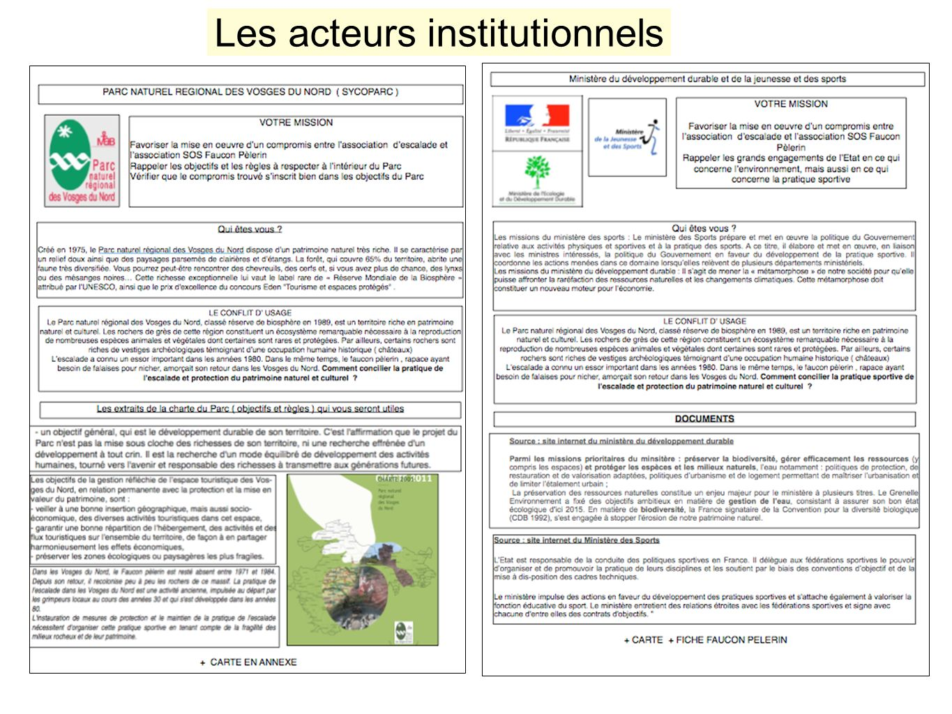 Les acteurs institutionnels