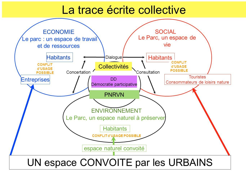 La trace écrite collective