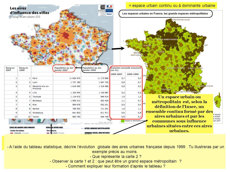 2 - Mettre en valeur le phénomène d'urbanisation à l'échelle nationale