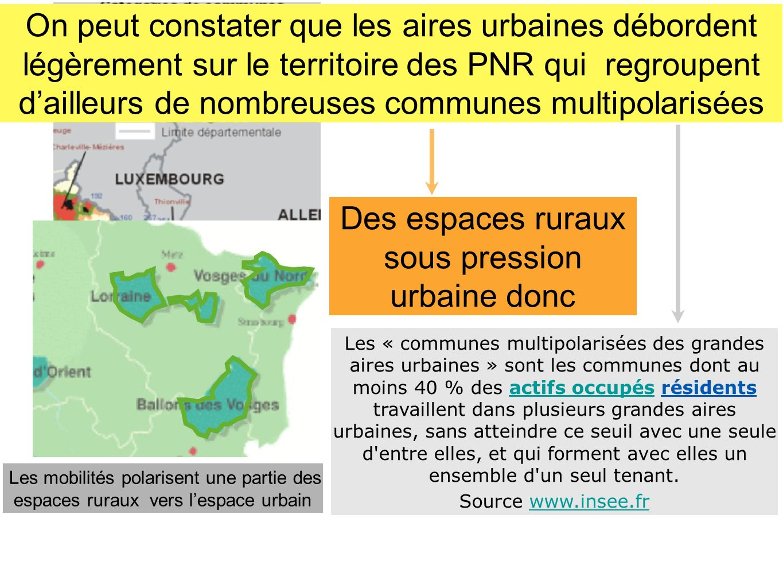 Des espaces ruraux sous pression urbaine donc