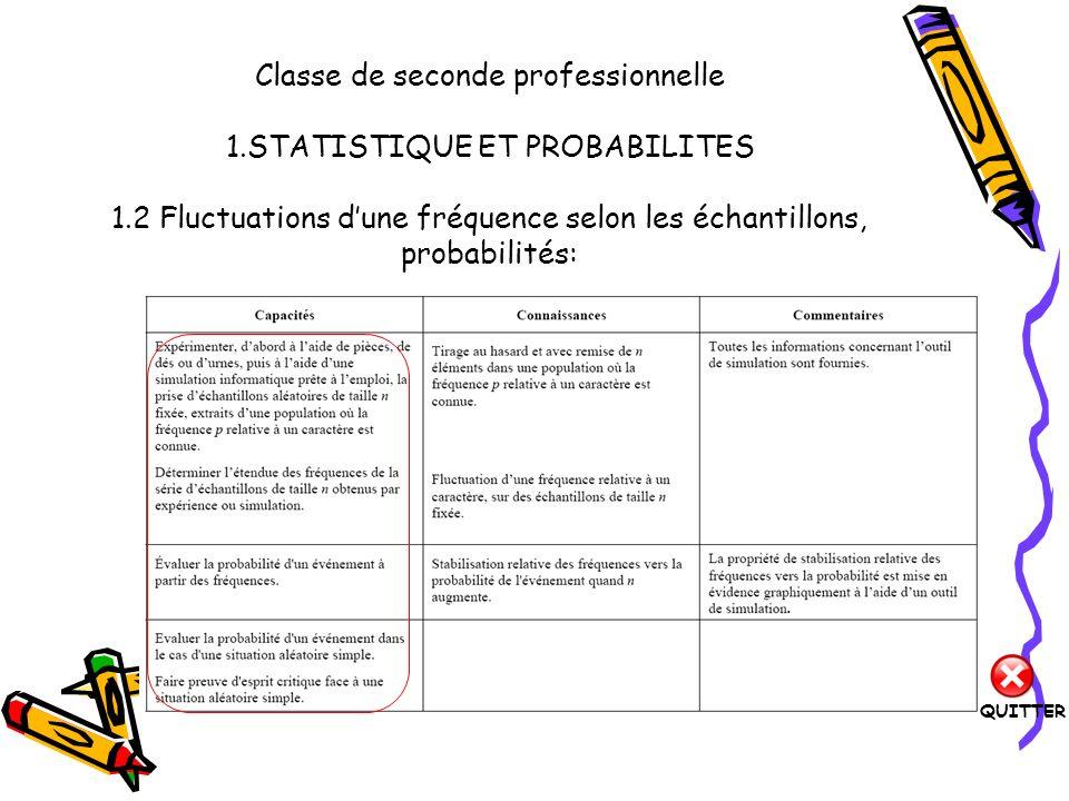 Classe de seconde professionnelle 1. STATISTIQUE ET PROBABILITES 1