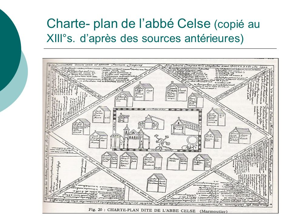 Charte- plan de l'abbé Celse (copié au XIII°s