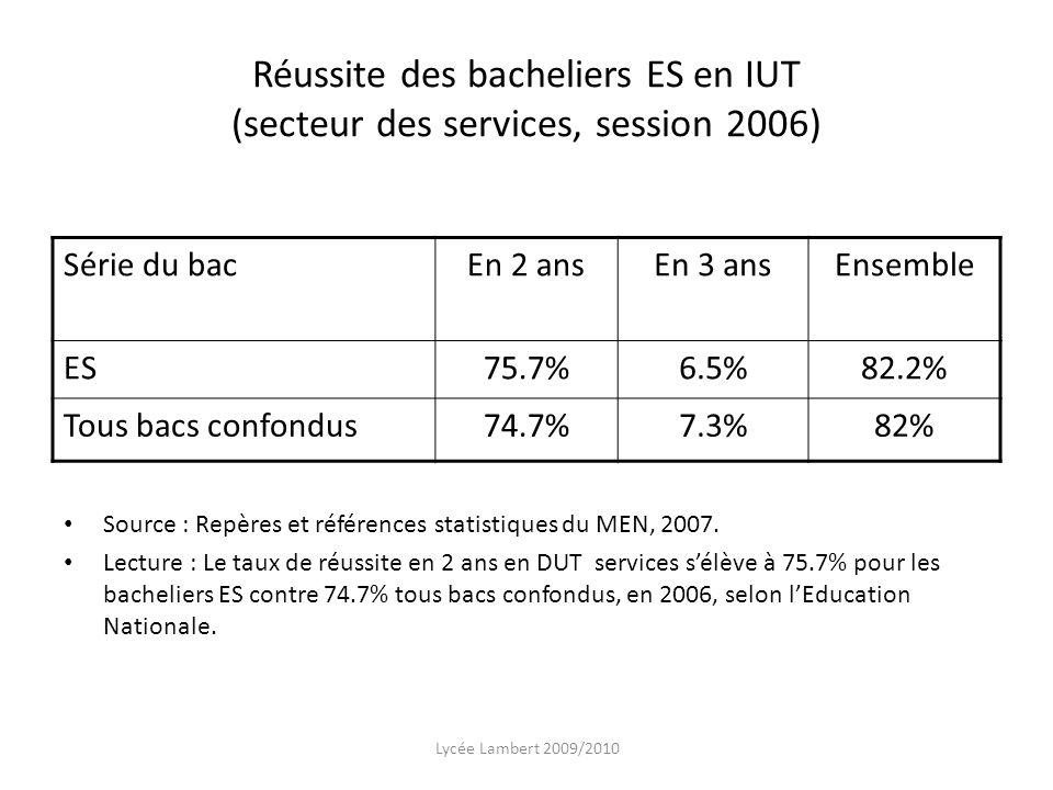 Réussite des bacheliers ES en IUT (secteur des services, session 2006)
