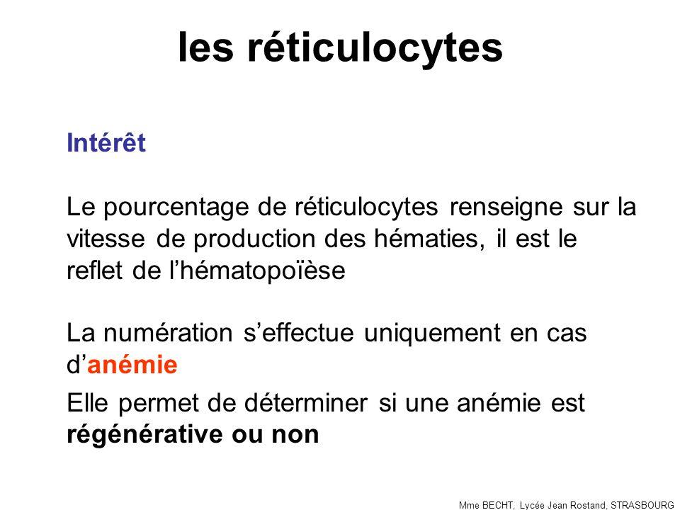 les réticulocytes Intérêt