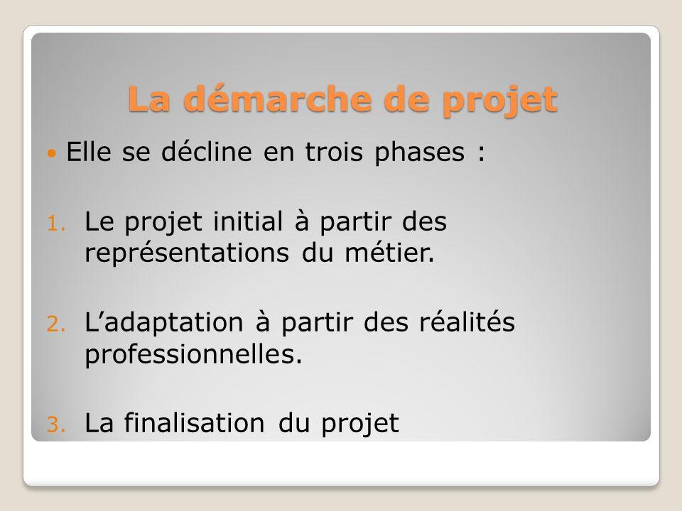 La démarche de projet Elle se décline en trois phases :