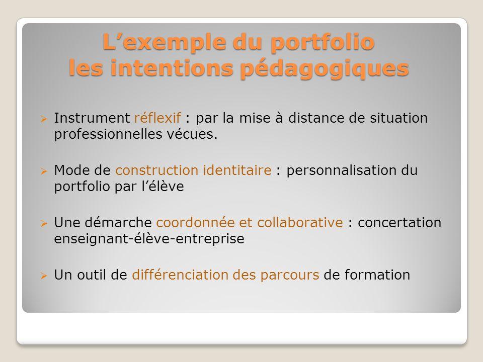 L'exemple du portfolio les intentions pédagogiques