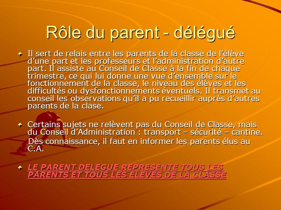 Rôle du parent - délégué