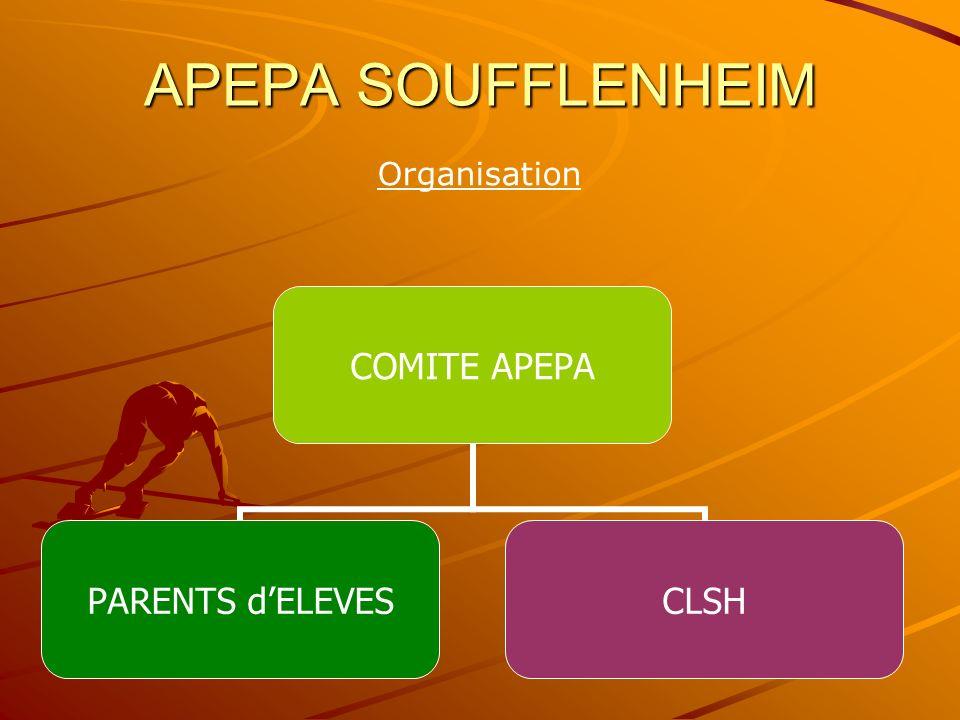 APEPA SOUFFLENHEIM Organisation