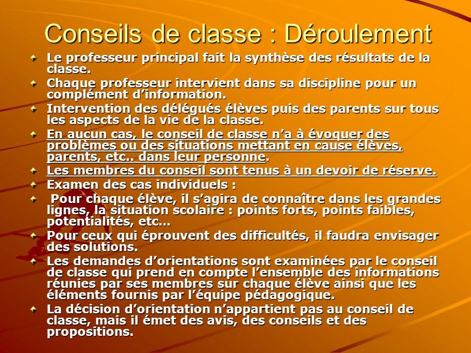 Conseils de classe : Déroulement