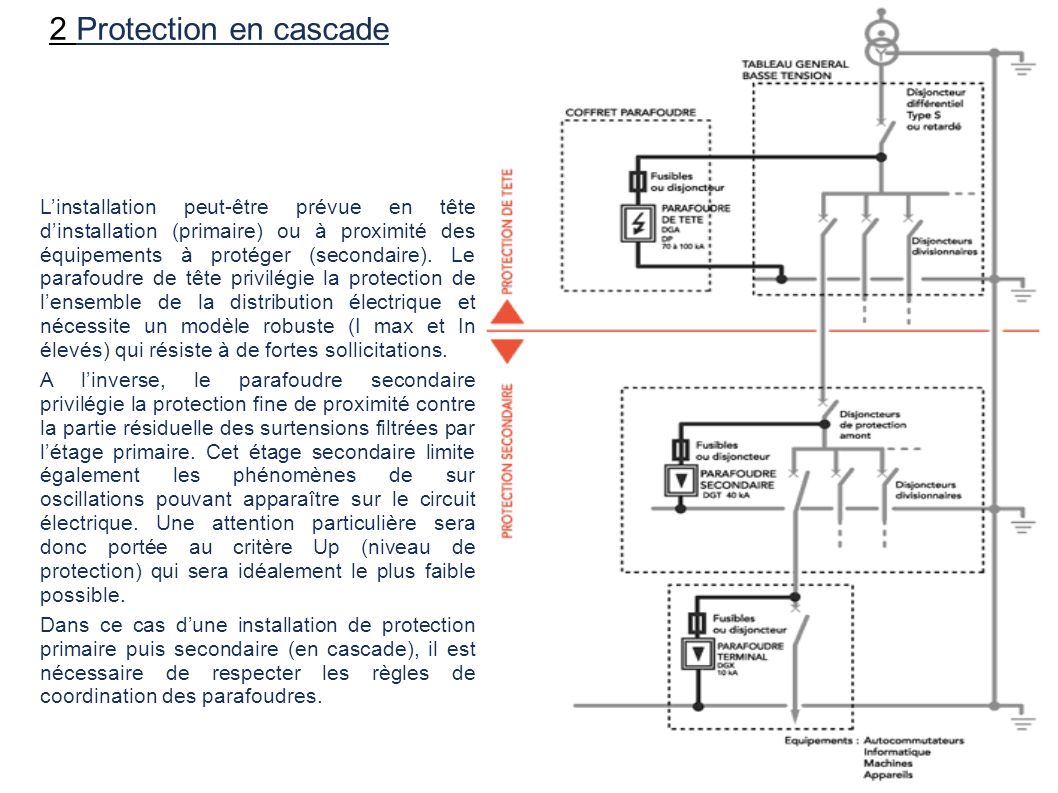 2 Protection en cascade