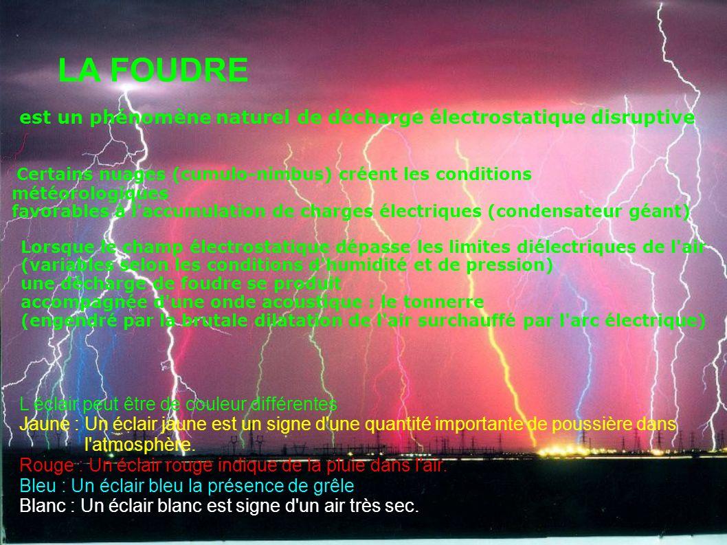 Lorsque le champ électrostatique dépasse les limites diélectriques de l air (variables selon les conditions d humidité et de pression) une décharge de foudre se produit accompagnée d une onde acoustique : le tonnerre (engendré par la brutale dilatation de l air surchauffé par l arc électrique)