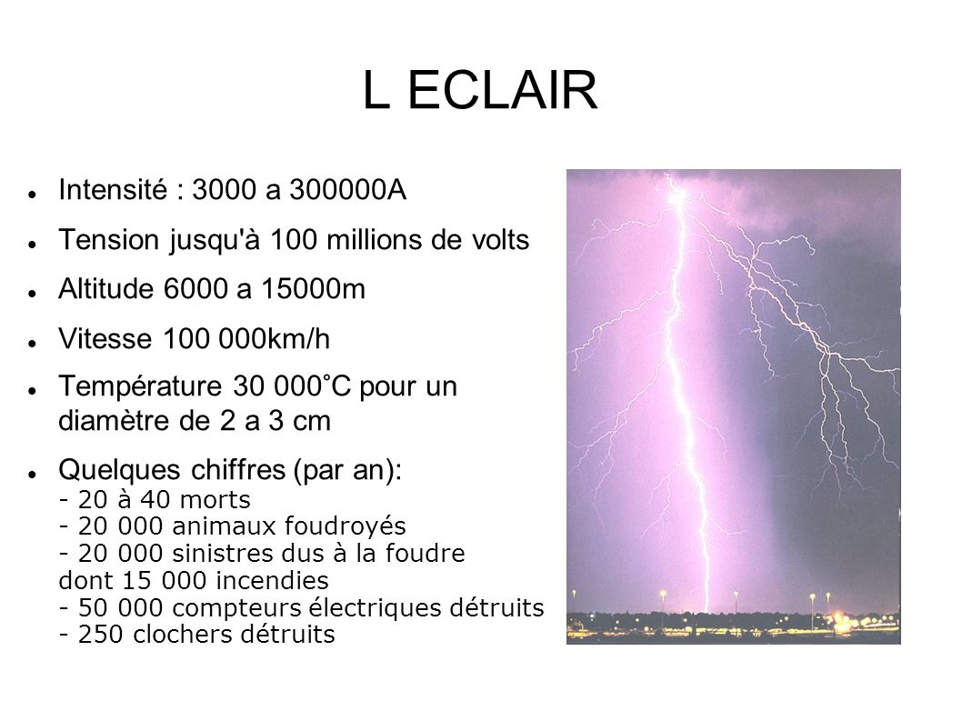 L ECLAIR Intensité : 3000 a 300000A. Tension jusqu à 100 millions de volts. Altitude 6000 a 15000m.