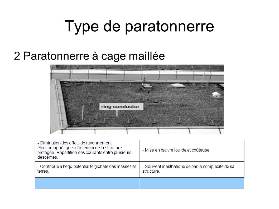 Type de paratonnerre 2 Paratonnerre à cage maillée