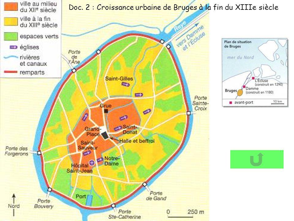 Doc. 2 : Croissance urbaine de Bruges à la fin du XIIIe siècle