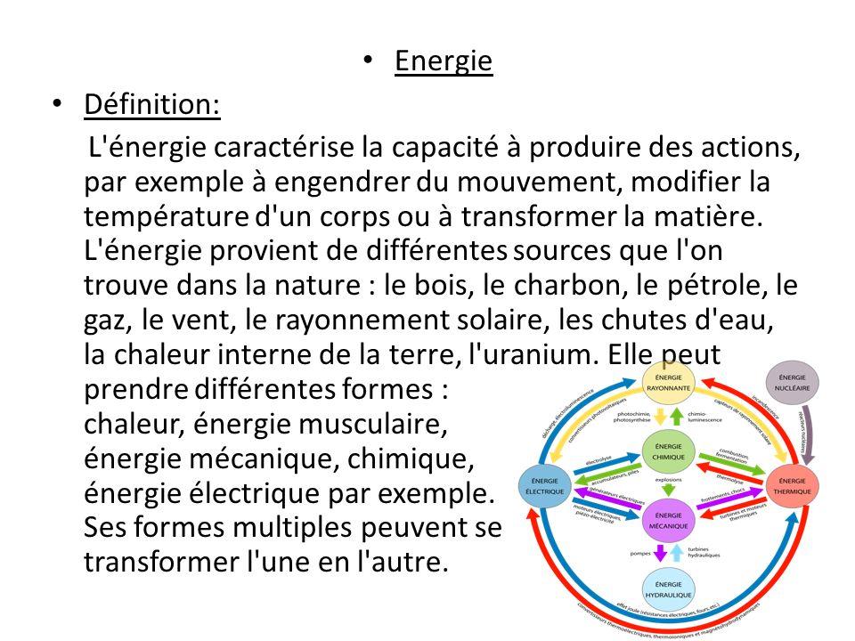 Energie Définition: