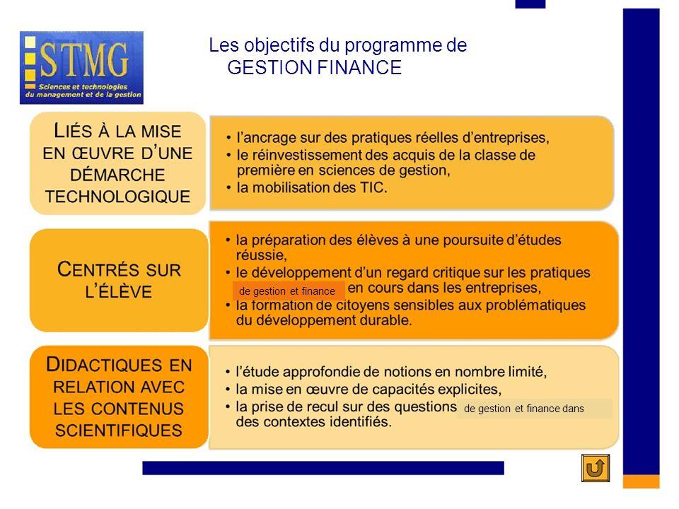 Les objectifs du programme de GESTION FINANCE