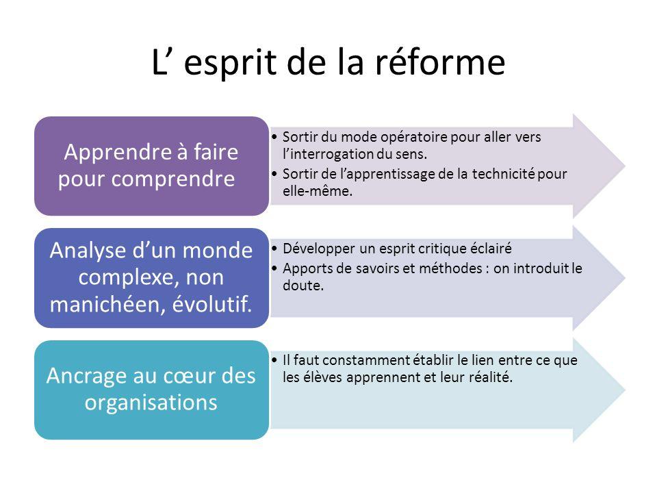 L' esprit de la réforme Ancrage au cœur des organisations