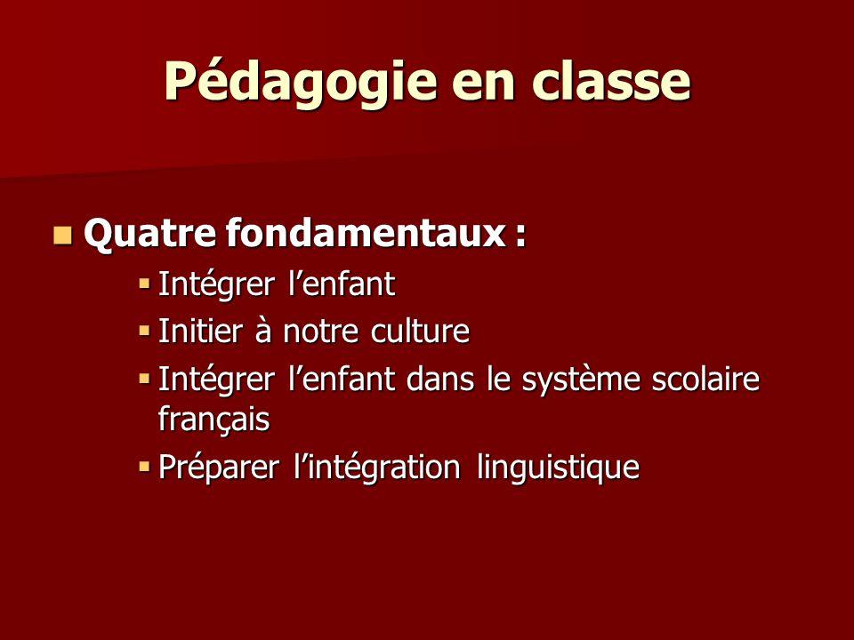 Pédagogie en classe Quatre fondamentaux : Intégrer l'enfant