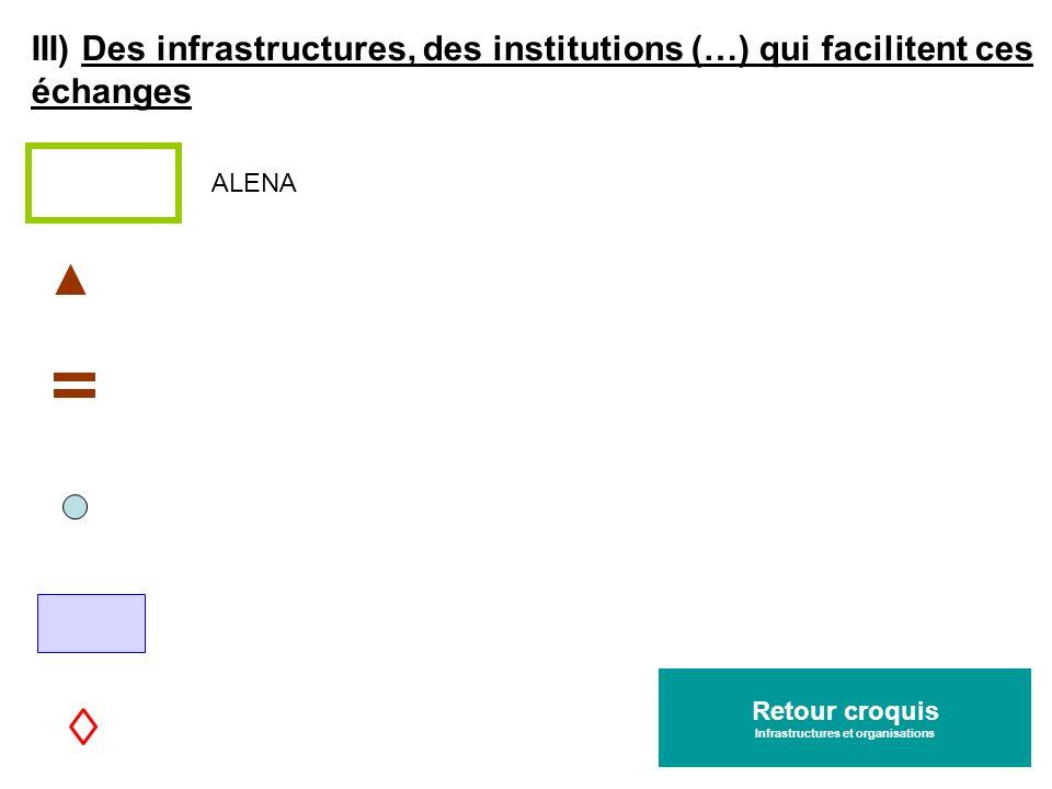 Infrastructures et organisations Infrastructures et organisations