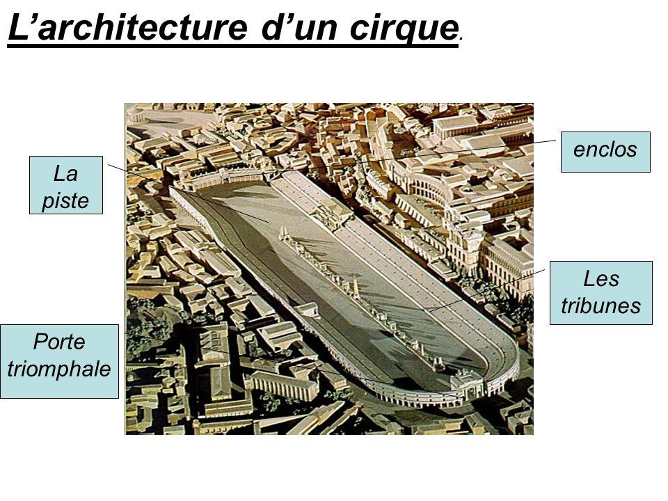 L'architecture d'un cirque.