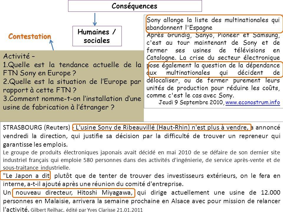 Conséquences Humaines / sociales Contestation