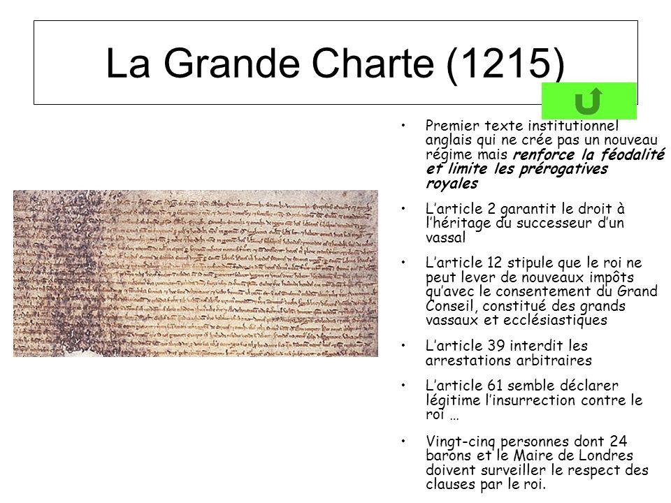 La Grande Charte (1215)