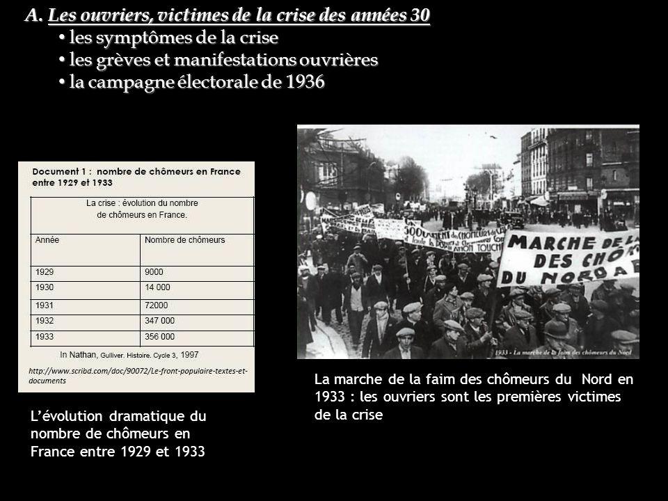 A. Les ouvriers, victimes de la crise des années 30
