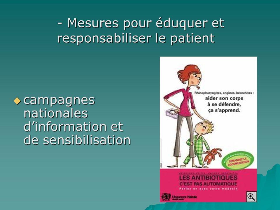 - Mesures pour éduquer et responsabiliser le patient