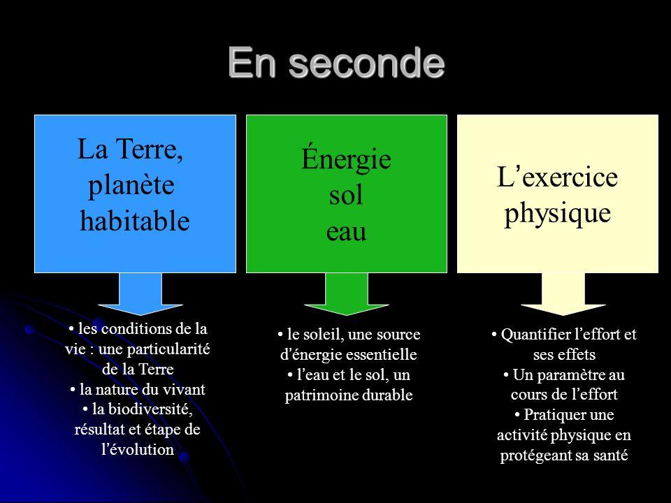 En seconde La Terre, Énergie L'exercice planète sol physique habitable