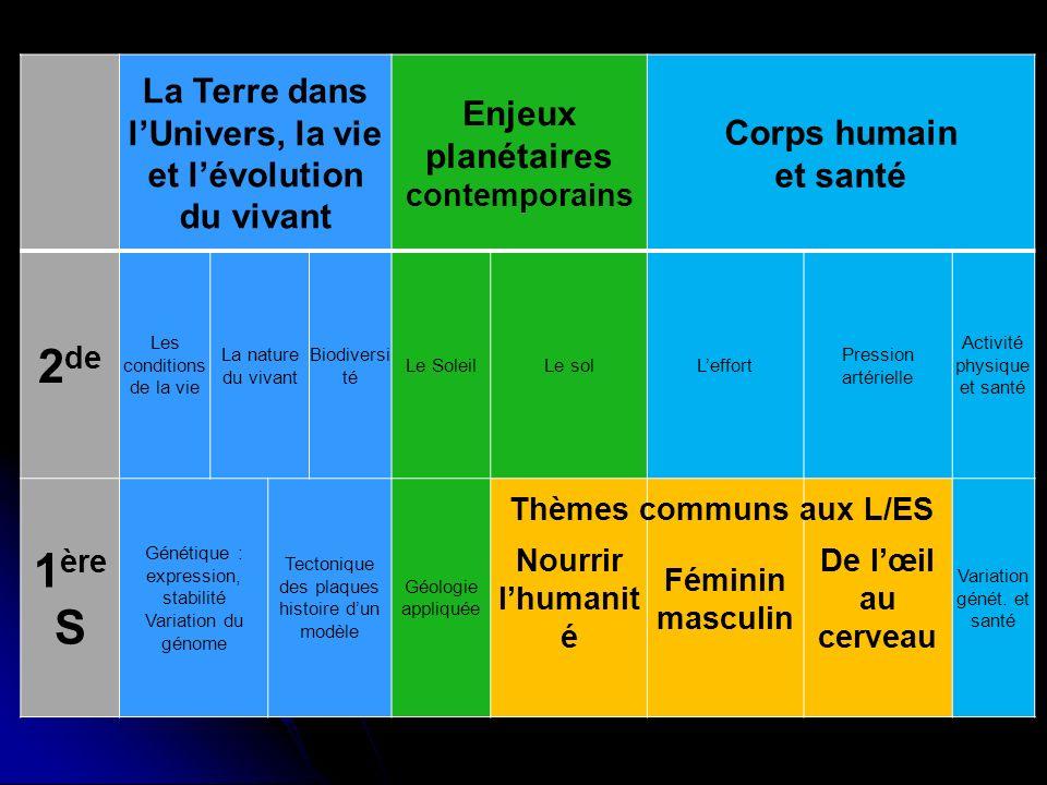 La Terre dans l'Univers, la vie Thèmes communs aux L/ES