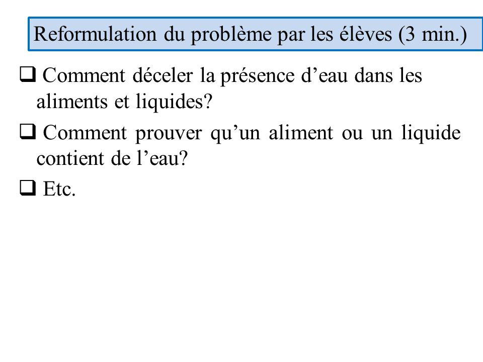 Reformulation du problème par les élèves (3 min.)