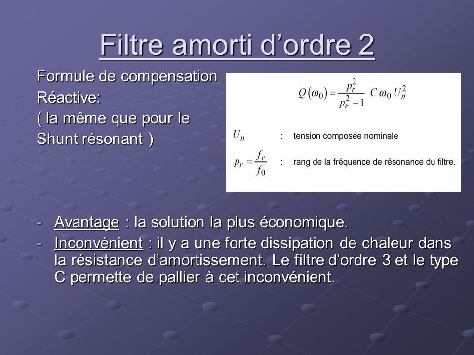 Filtre amorti d'ordre 2 Formule de compensation Réactive: