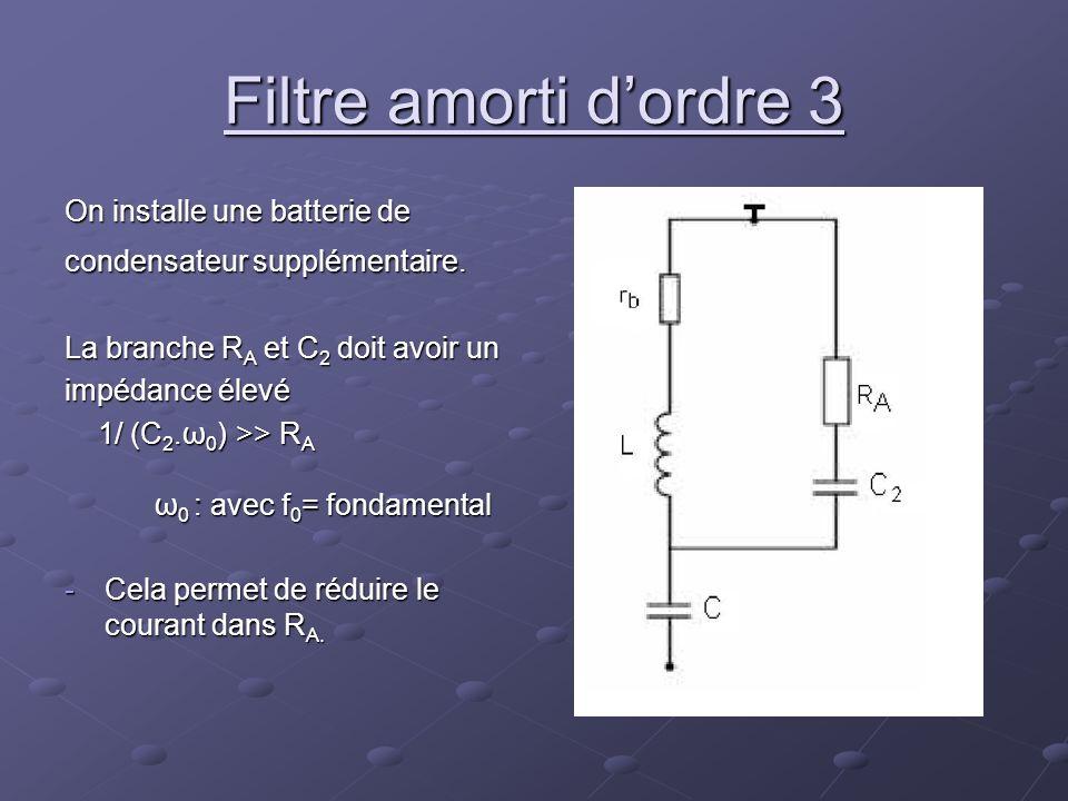 Filtre amorti d'ordre 3 On installe une batterie de