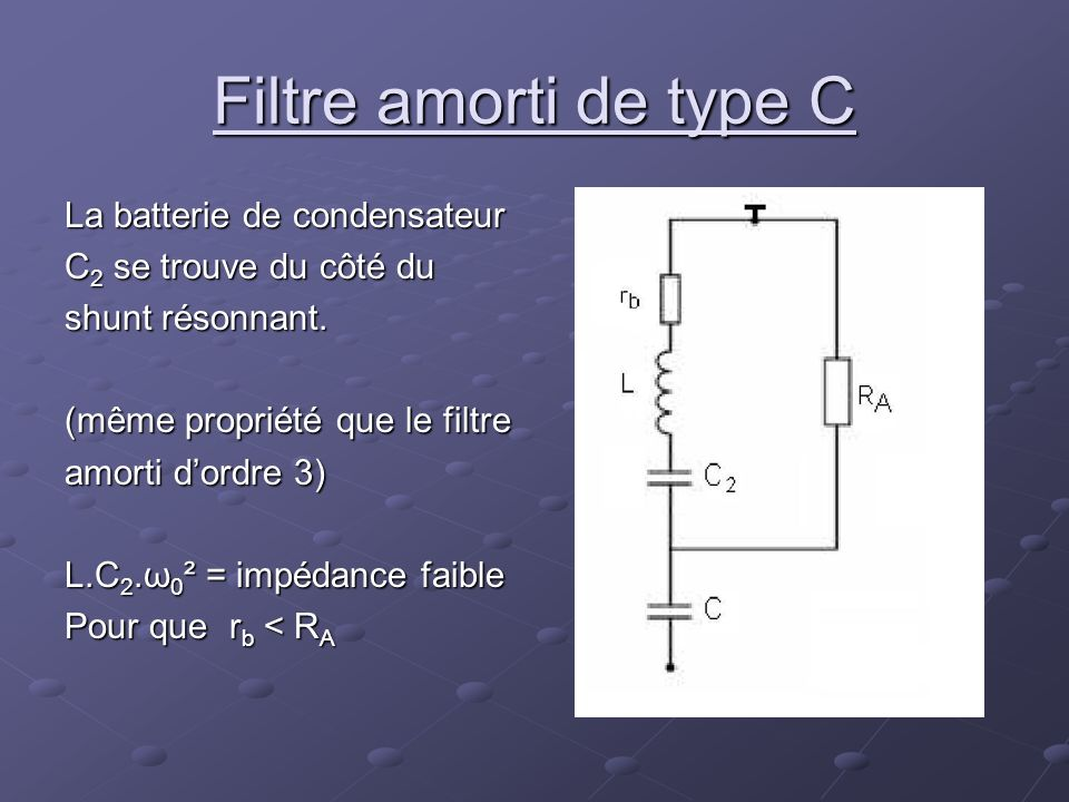 Filtre amorti de type C La batterie de condensateur