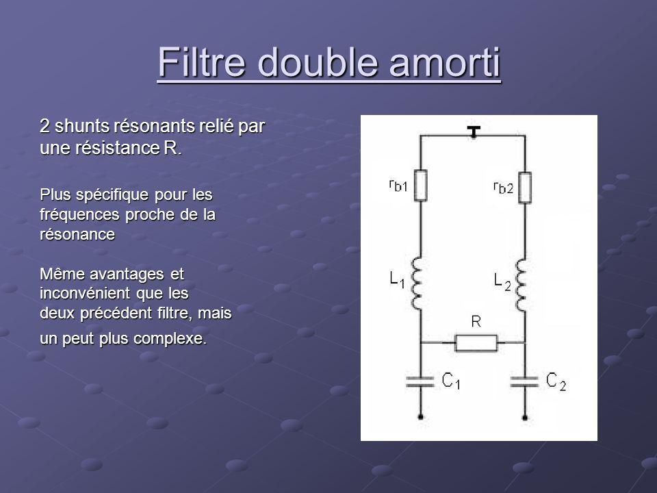 Filtre double amorti 2 shunts résonants relié par une résistance R.