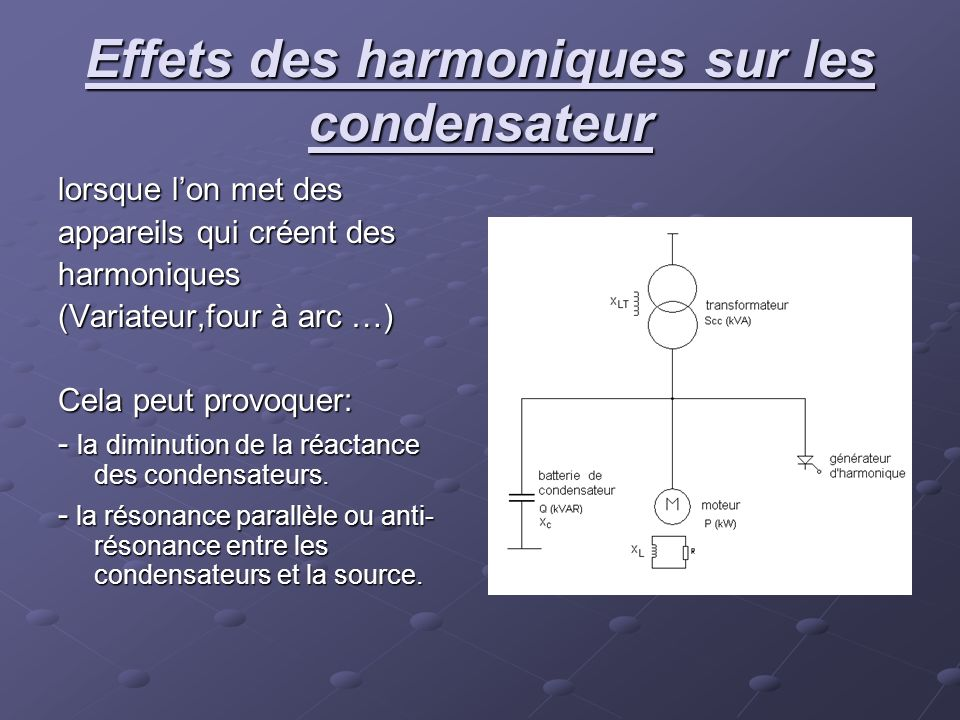Effets des harmoniques sur les condensateur