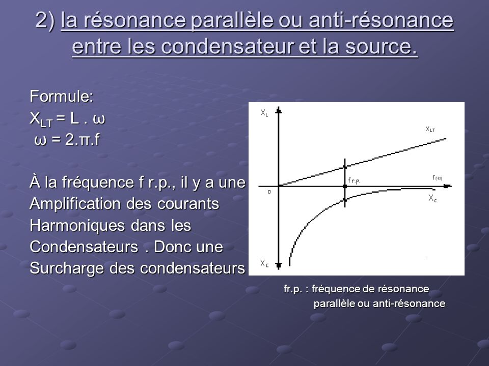 2) la résonance parallèle ou anti-résonance entre les condensateur et la source.