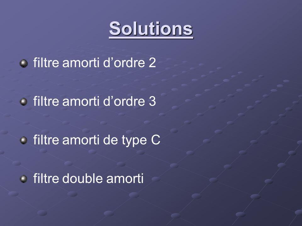 Solutions filtre amorti d'ordre 2 filtre amorti d'ordre 3