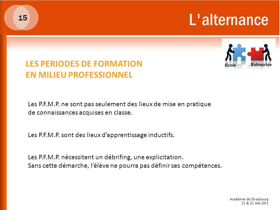 L alternance LES PERIODES DE FORMATION EN MILIEU PROFESSIONNEL 15