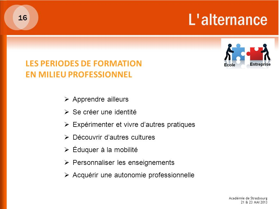 L alternance LES PERIODES DE FORMATION EN MILIEU PROFESSIONNEL 16