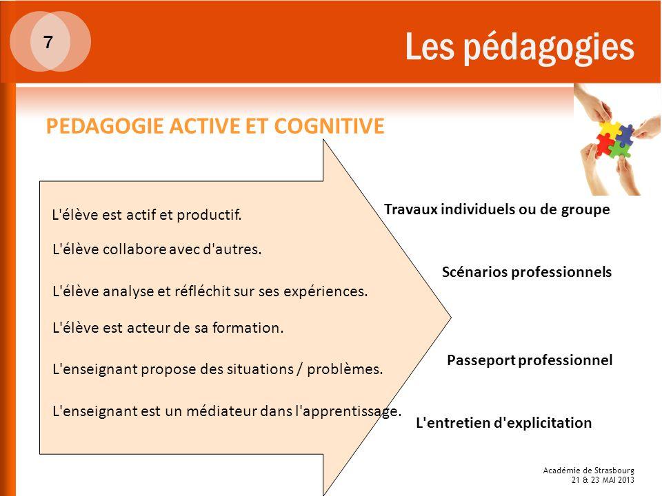 Les pédagogies PEDAGOGIE ACTIVE ET COGNITIVE 7