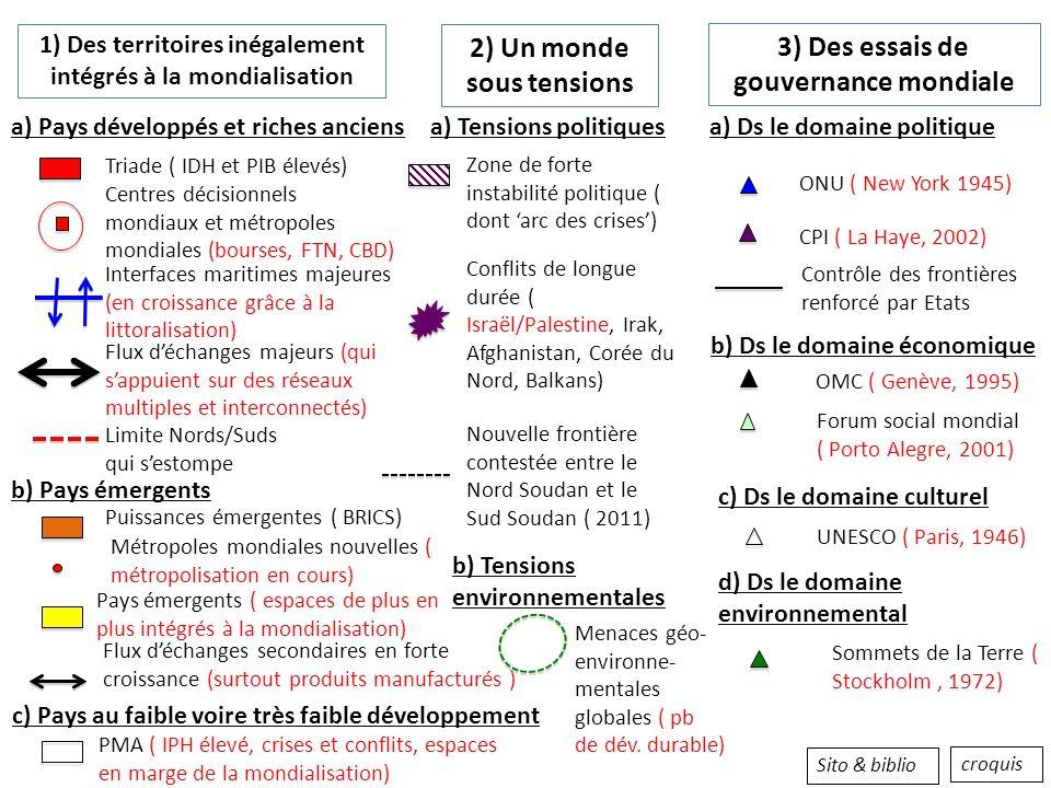 2) Un monde sous tensions 3) Des essais de gouvernance mondiale