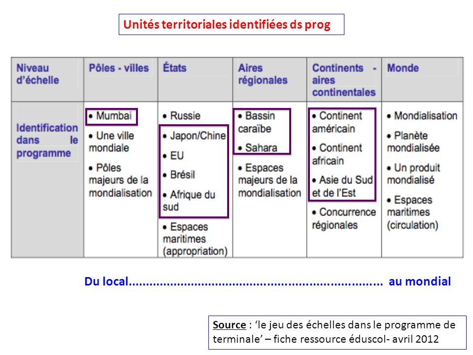 Unités territoriales identifiées ds prog