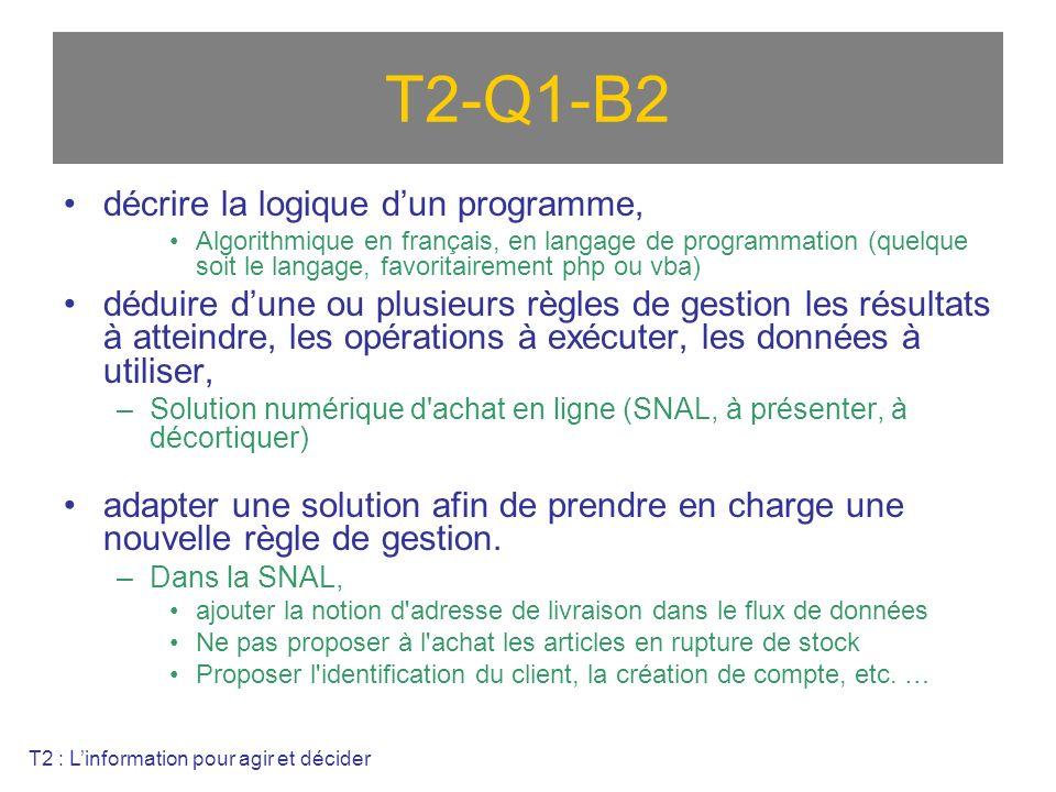 T2-Q1-B2 décrire la logique d'un programme,